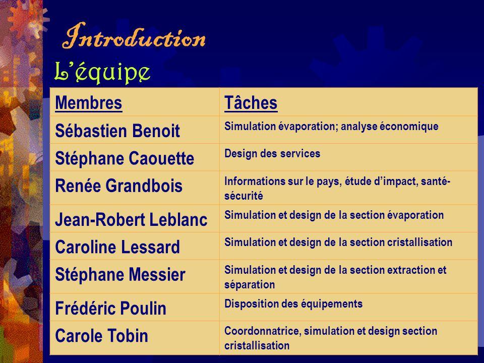 Introduction L'équipe Membres Tâches Sébastien Benoit