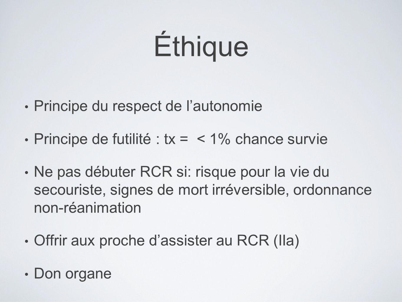 Éthique Principe du respect de l'autonomie