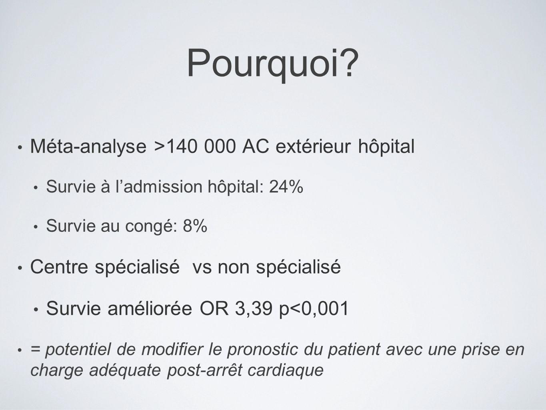 Pourquoi Méta-analyse >140 000 AC extérieur hôpital