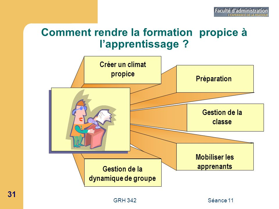 Comment rendre la formation propice à l'apprentissage