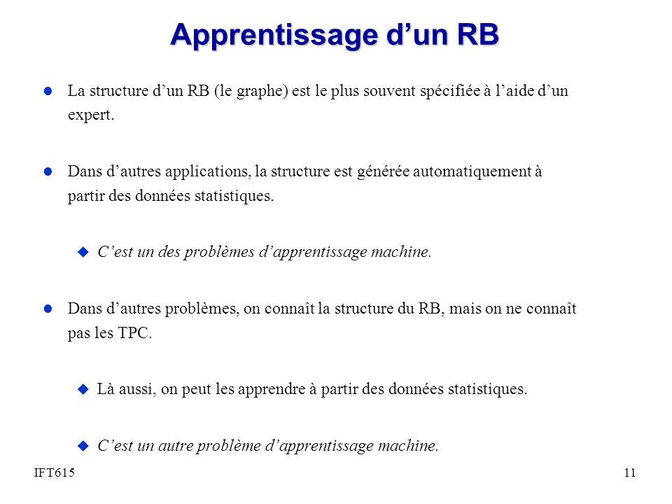 Apprentissage d'un RB La structure d'un RB (le graphe) est le plus souvent spécifiée à l'aide d'un expert.