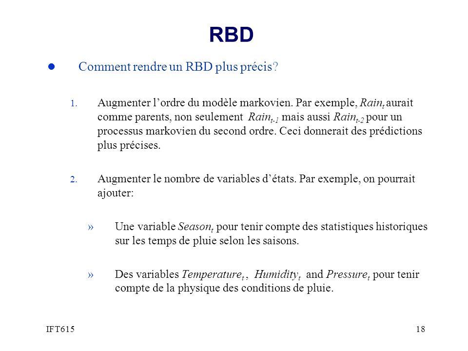 RBD Comment rendre un RBD plus précis
