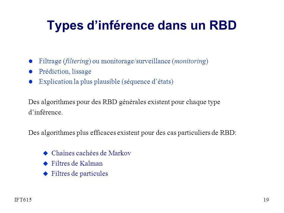 Types d'inférence dans un RBD