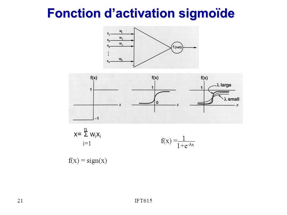 Fonction d'activation sigmoïde