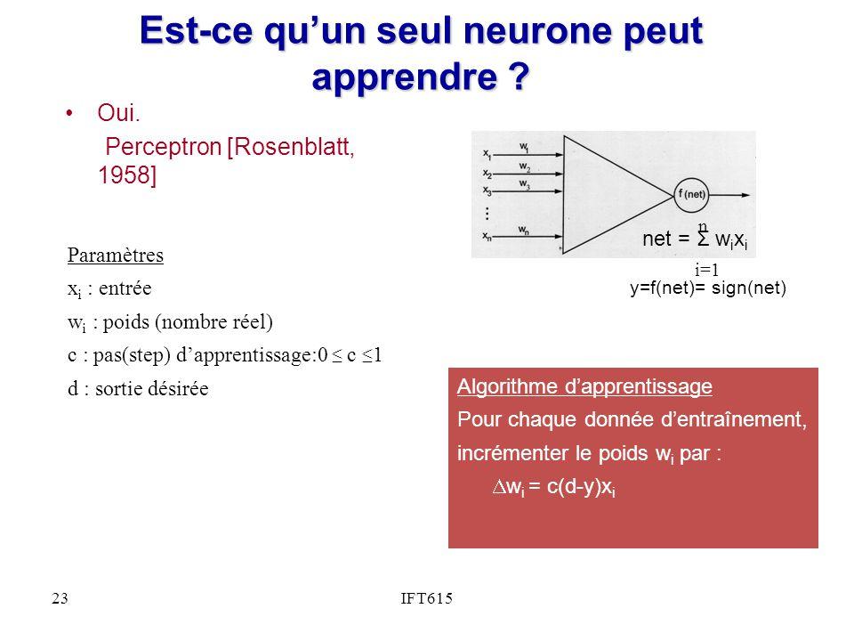 Est-ce qu'un seul neurone peut apprendre