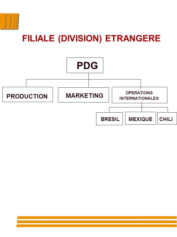 FILIALE (DIVISION) ETRANGERE