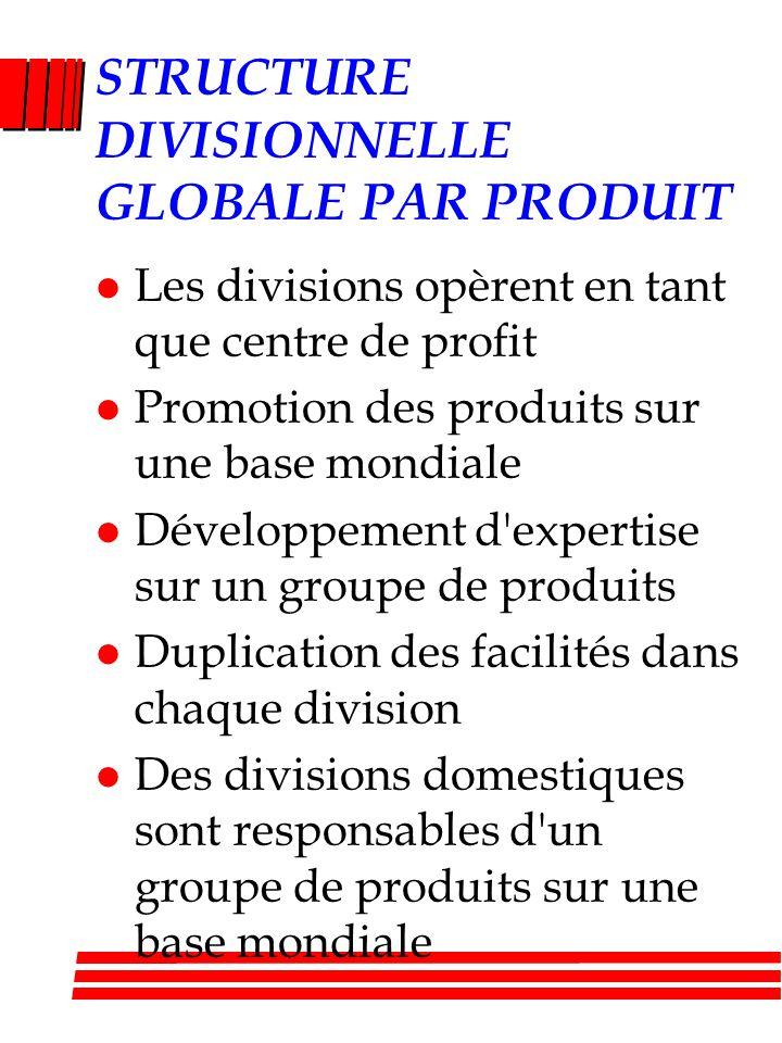 STRUCTURE DIVISIONNELLE GLOBALE PAR PRODUIT