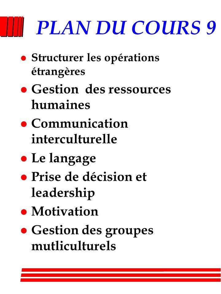 PLAN DU COURS 9 Gestion des ressources humaines