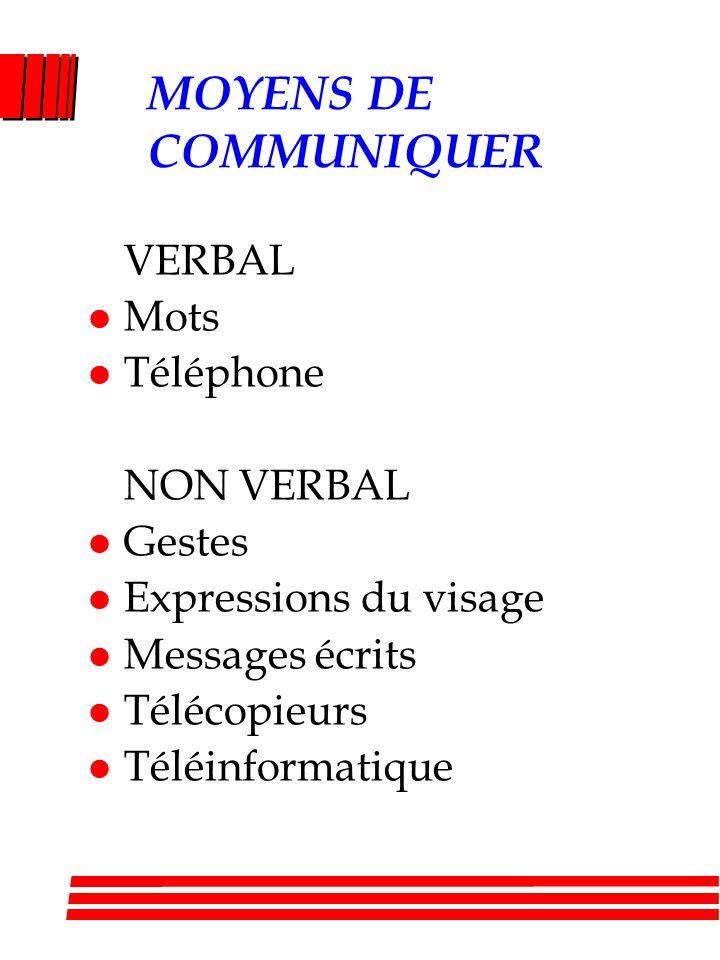 MOYENS DE COMMUNIQUER VERBAL Mots Téléphone