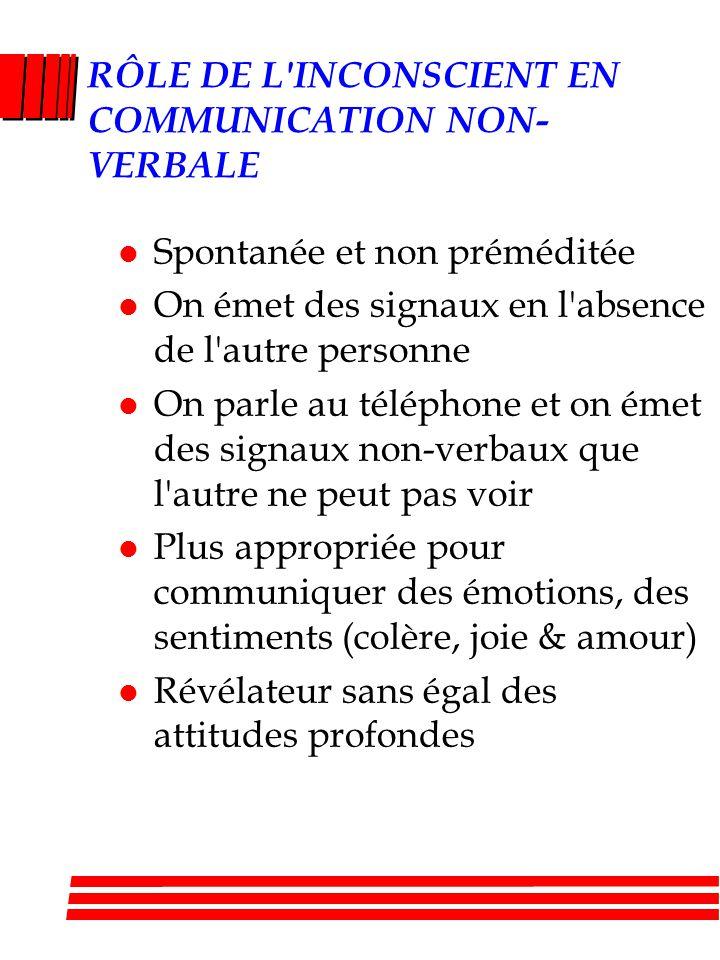 RÔLE DE L INCONSCIENT EN COMMUNICATION NON-VERBALE