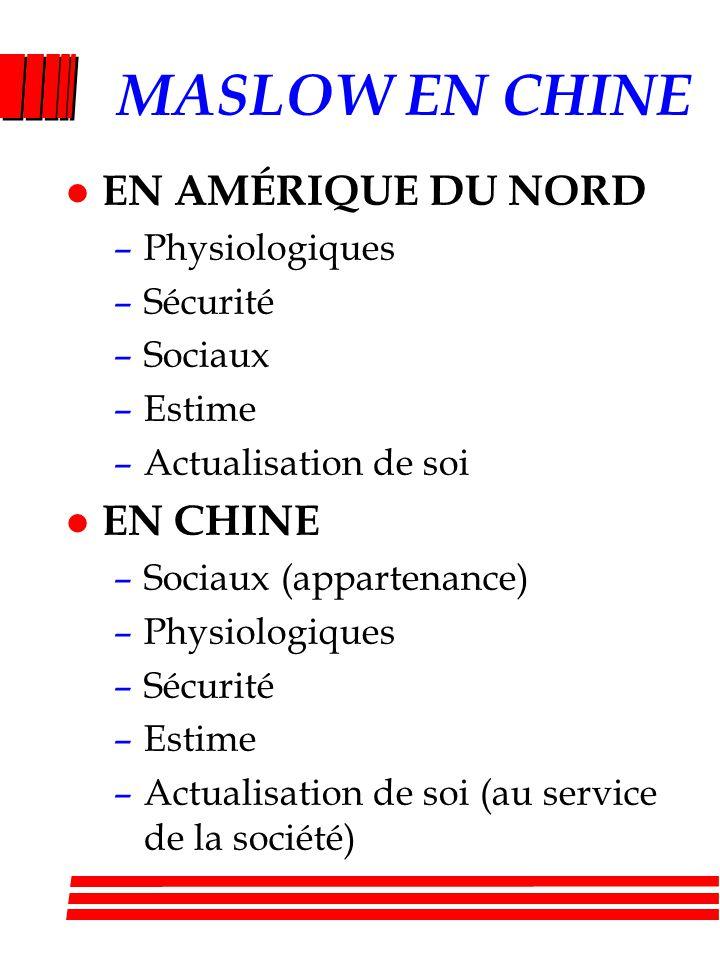 MASLOW EN CHINE EN AMÉRIQUE DU NORD EN CHINE Physiologiques Sécurité
