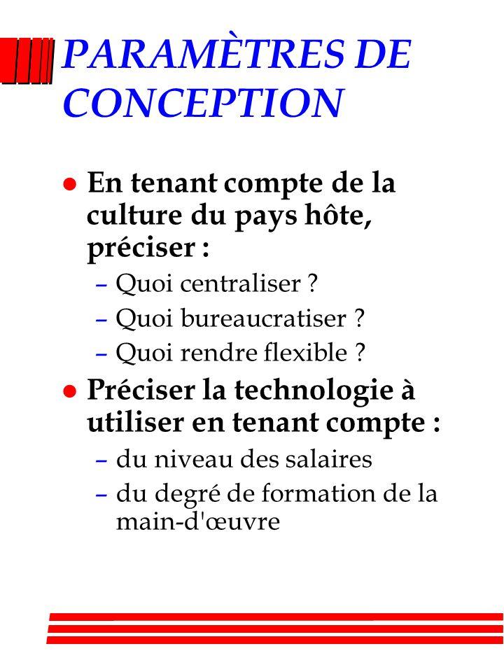PARAMÈTRES DE CONCEPTION