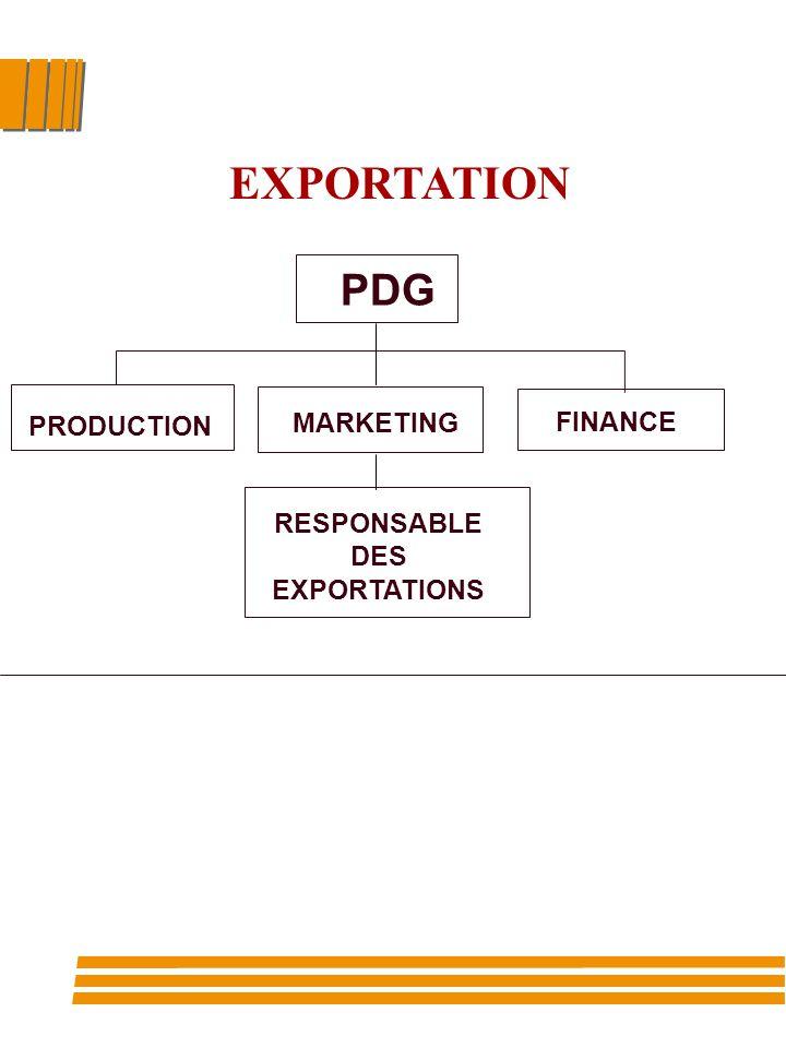 EXPORTATION PDG MARKETING FINANCE PRODUCTION RESPONSABLE DES
