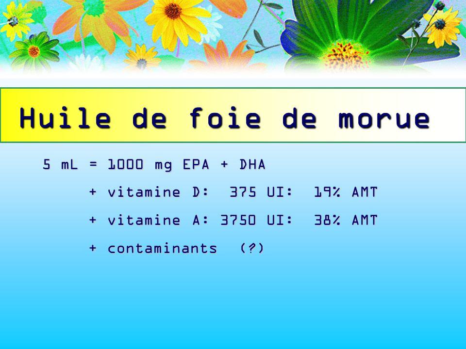 Huile de foie de morue 5 mL = 1000 mg EPA + DHA