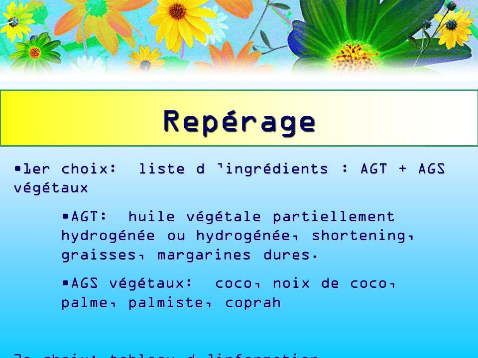 Repérage 1er choix: liste d 'ingrédients : AGT + AGS végétaux