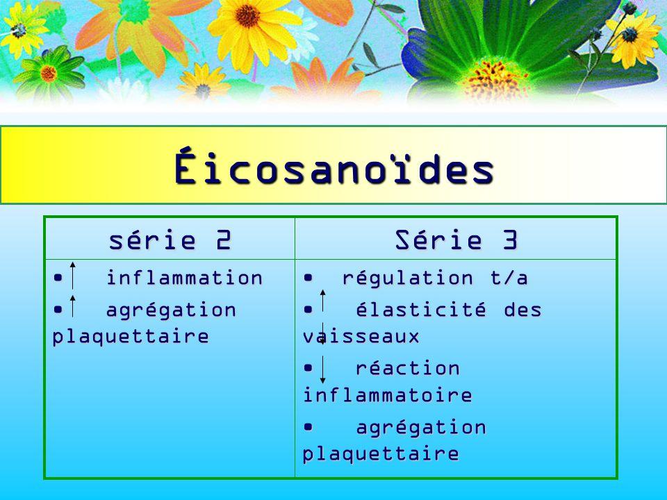 Éicosanoïdes Série 3 série 2 régulation t/a élasticité des vaisseaux