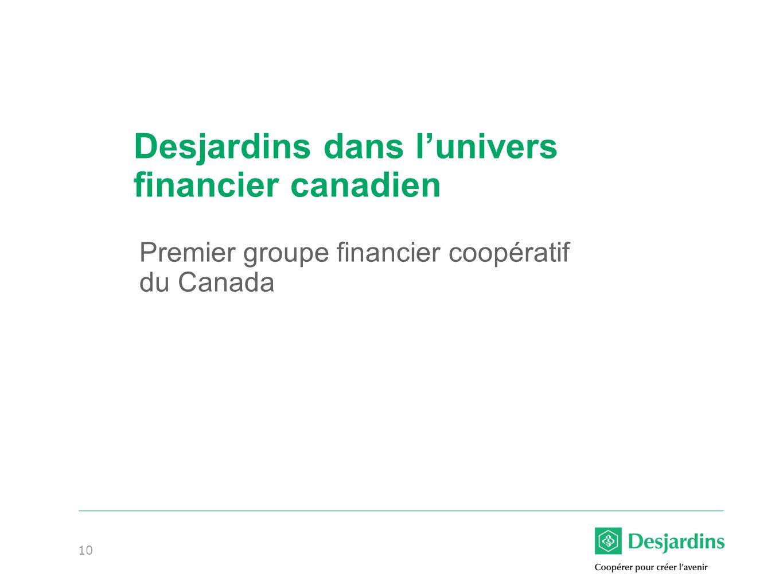 Desjardins dans l'univers financier canadien