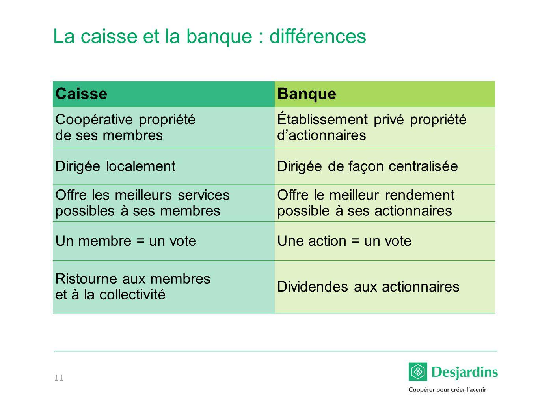 La caisse et la banque : différences