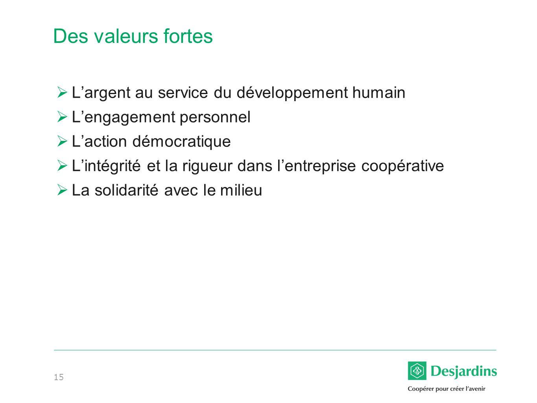 Des valeurs fortes L'argent au service du développement humain