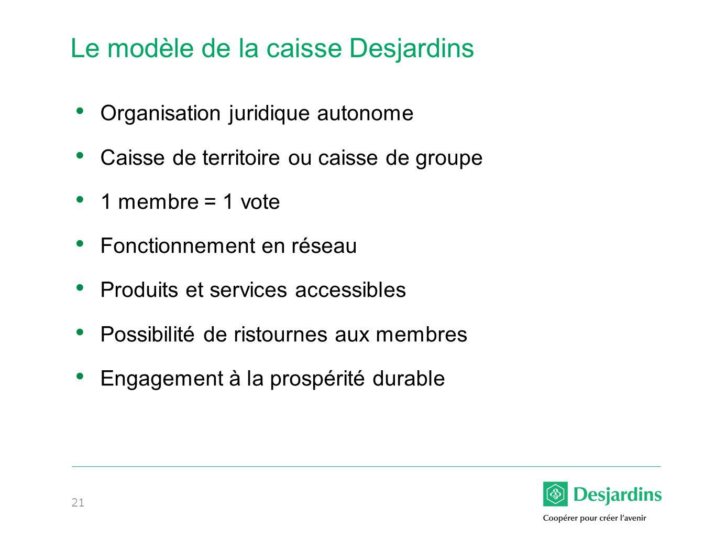 Le modèle de la caisse Desjardins