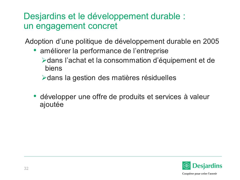 Desjardins et le développement durable : un engagement concret