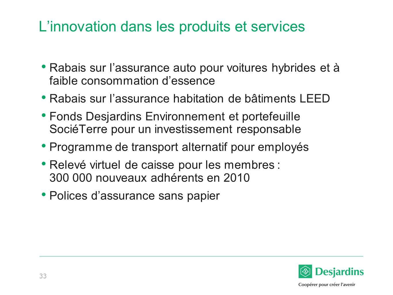 L'innovation dans les produits et services