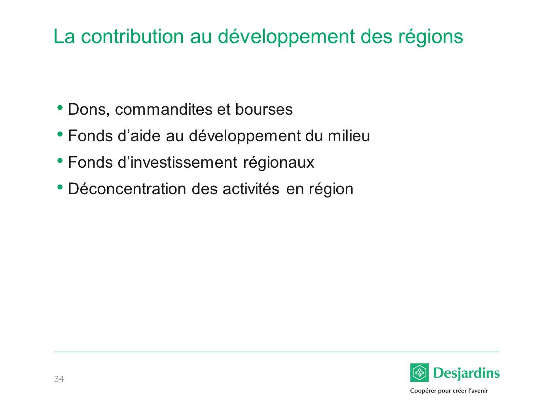 La contribution au développement des régions