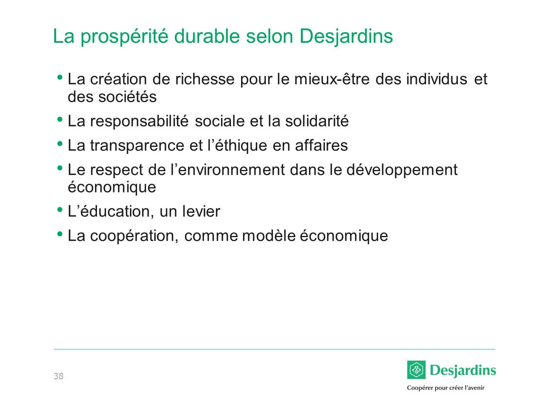 La prospérité durable selon Desjardins