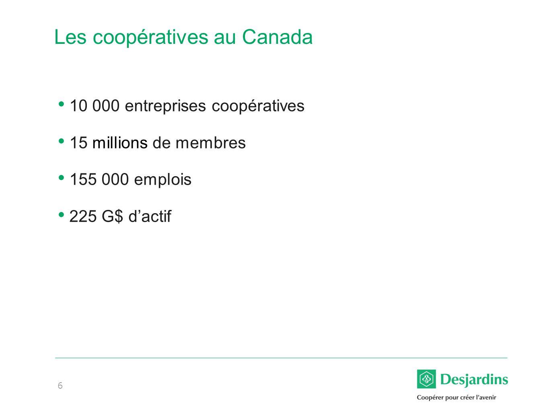 Les coopératives au Canada