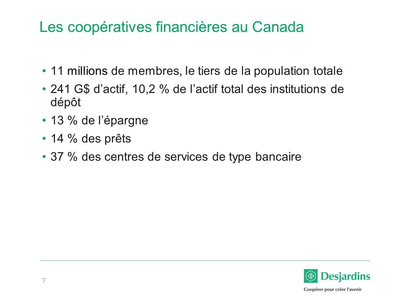 Les coopératives financières au Canada