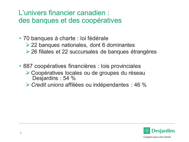 L'univers financier canadien : des banques et des coopératives