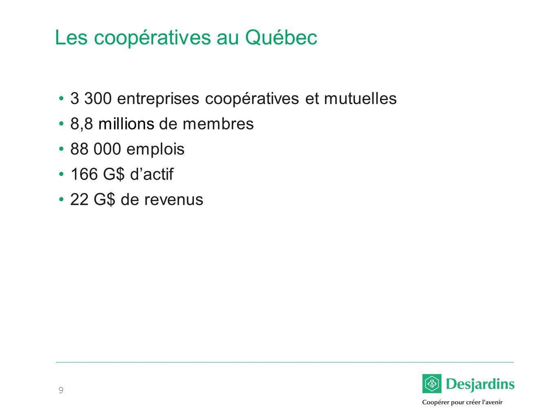 Les coopératives au Québec