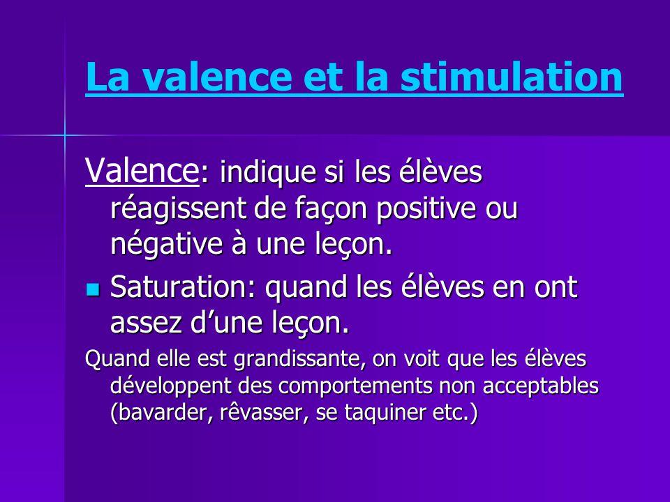 La valence et la stimulation