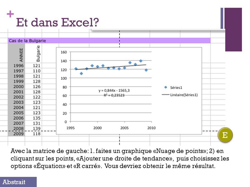 Et dans Excel E.