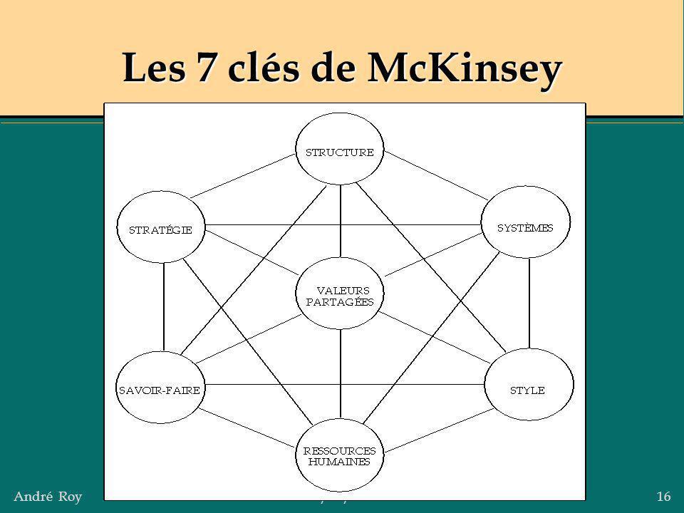 Les 7 clés de McKinsey