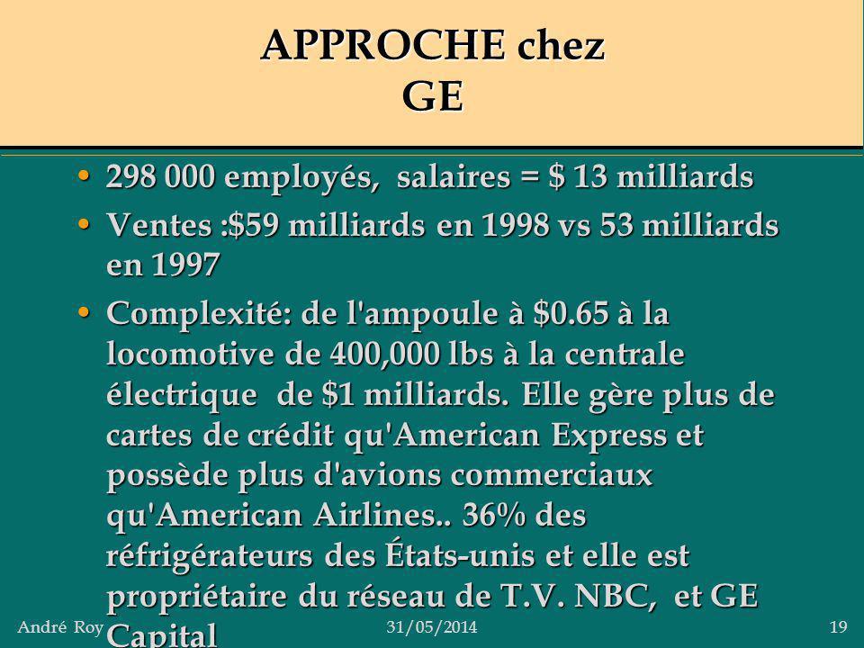 APPROCHE chez GE 298 000 employés, salaires = $ 13 milliards