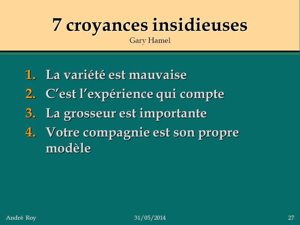 7 croyances insidieuses Gary Hamel