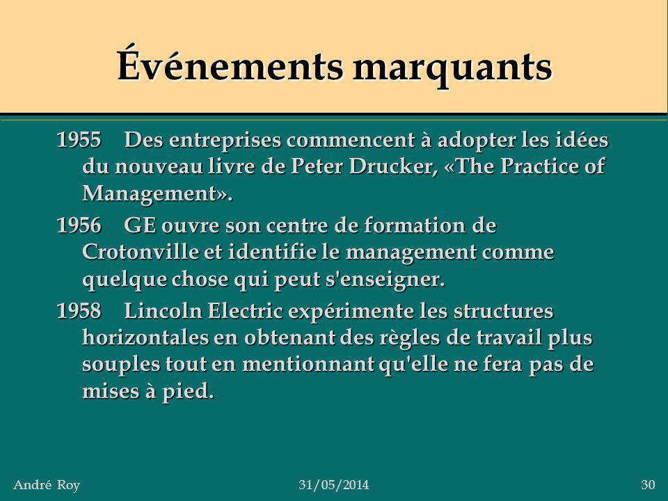 Événements marquants 1955 Des entreprises commencent à adopter les idées du nouveau livre de Peter Drucker, «The Practice of Management».