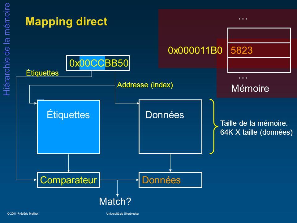 Mapping direct … 0x000011B0 5823 Mémoire Comparateur Données