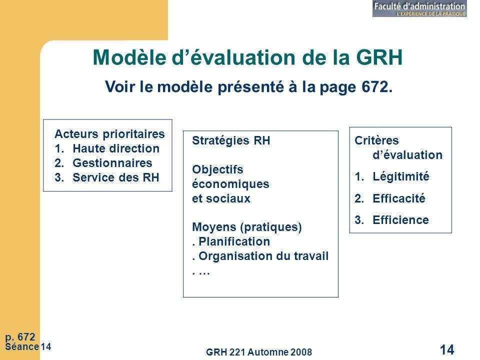 Modèle d'évaluation de la GRH