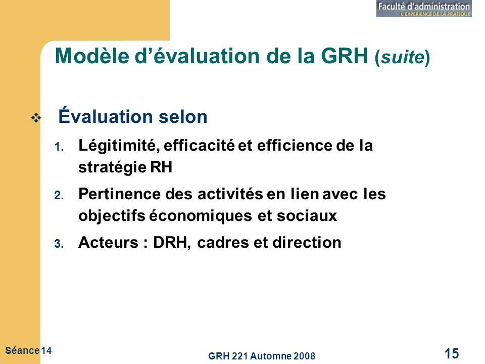 Modèle d'évaluation de la GRH (suite)