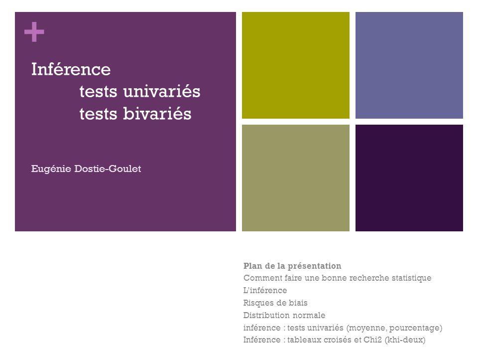 Inférence tests univariés tests bivariés Eugénie Dostie-Goulet