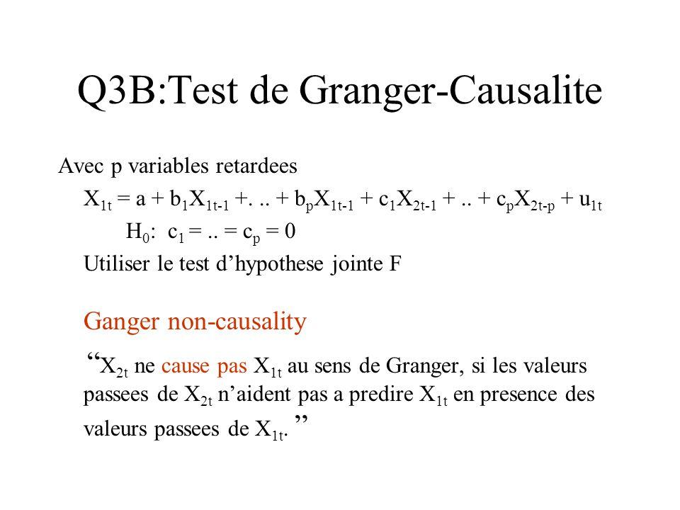 Q3B:Test de Granger-Causalite