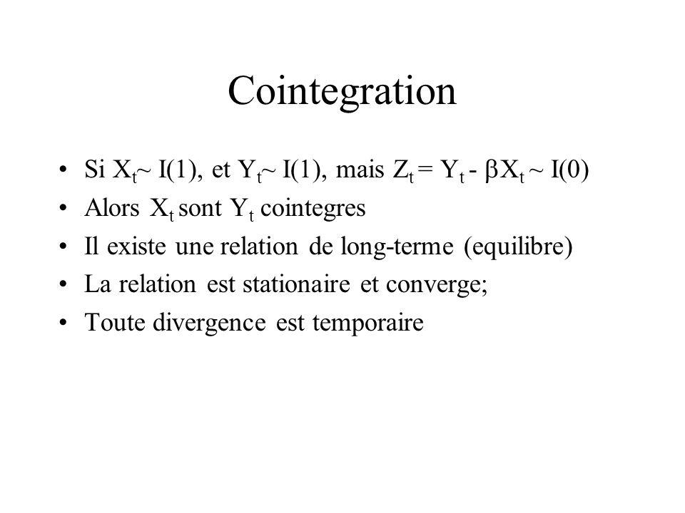 Cointegration Si Xt~ I(1), et Yt~ I(1), mais Zt = Yt - Xt ~ I(0)