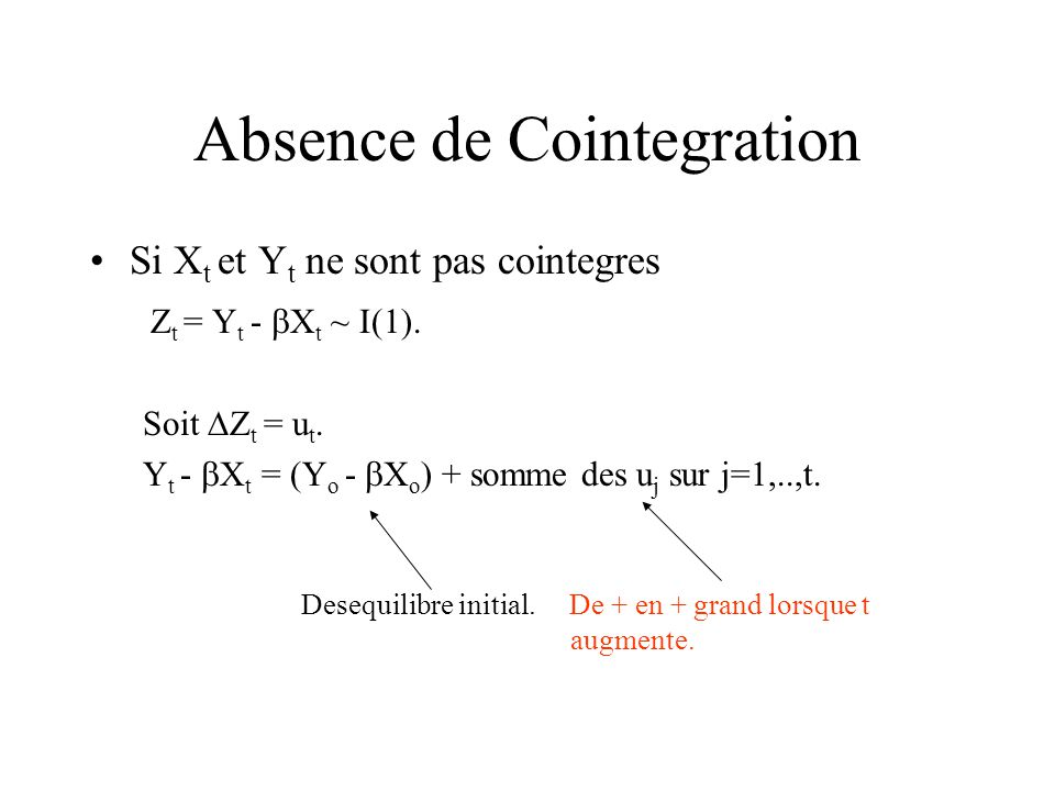Absence de Cointegration