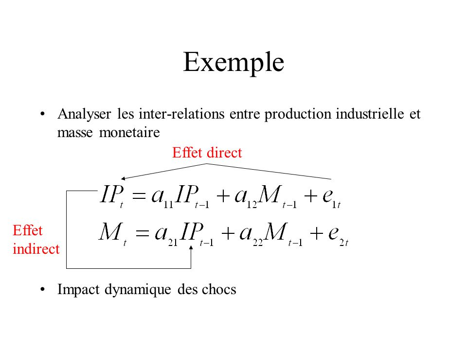 Exemple Analyser les inter-relations entre production industrielle et masse monetaire. Impact dynamique des chocs.