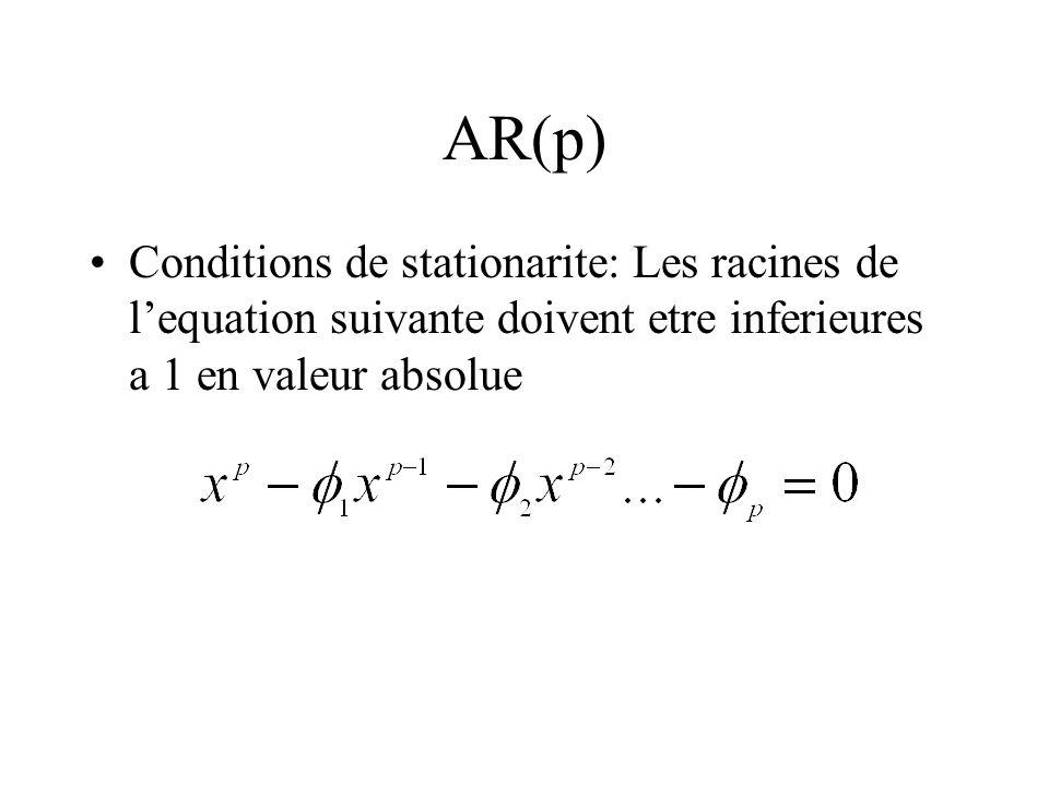 AR(p) Conditions de stationarite: Les racines de l'equation suivante doivent etre inferieures a 1 en valeur absolue.