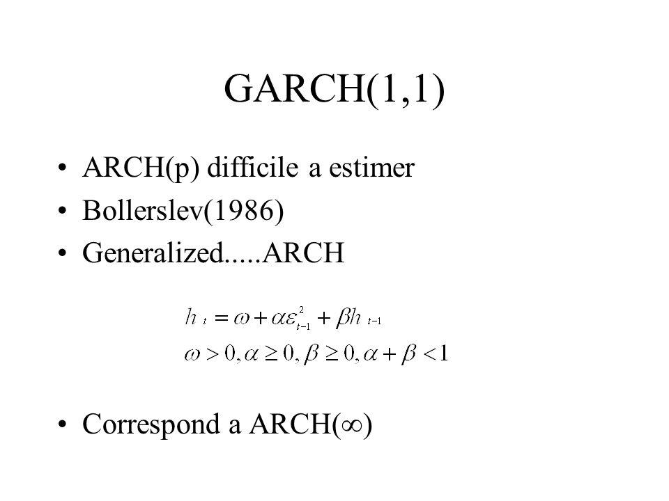 GARCH(1,1) ARCH(p) difficile a estimer Bollerslev(1986)