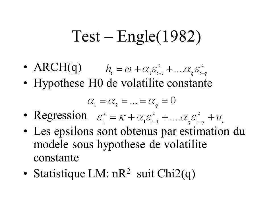 Test – Engle(1982) ARCH(q) Hypothese H0 de volatilite constante