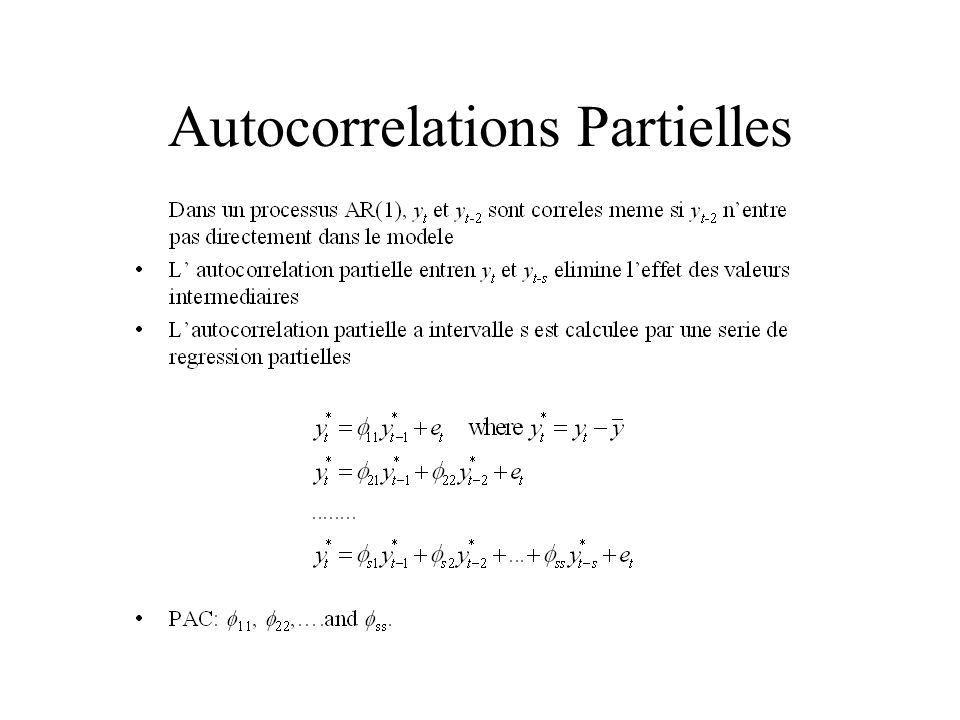 Autocorrelations Partielles